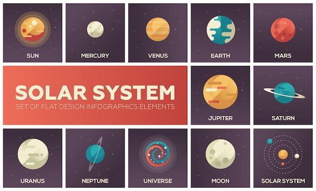 Sonnensystem - satz flacher design-infografik-elemente. bunte sammlung von quadratischen symbolen. bilder von planeten. sonne, merkur, venus, erde, mars, jupiter, saturn, uranus, neptun, universum, mond