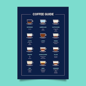 Sorten von kaffeeplakat