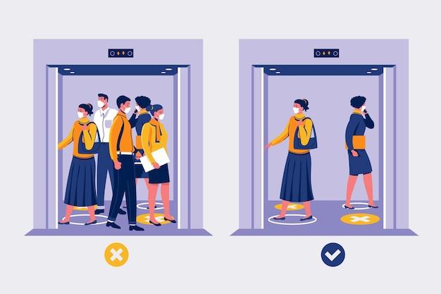 Soziale distanzierung in einem aufzug