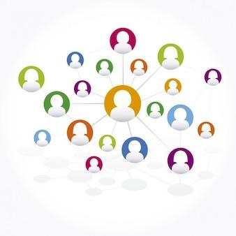 Soziale netzwerkverbindungen