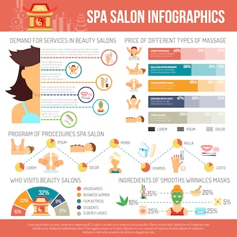 Spa-infografiken-set