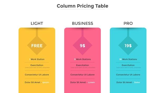 Spaltenpreistabellen oder abonnementpläne mit funktionsbeschreibung oder liste der enthaltenen optionen und preise. moderne infografik-design-vorlage. flache vektorillustration für website, anwendung.