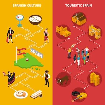 Spanien vertikale banner eingestellt