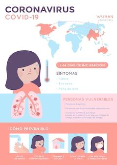 Spanische coronavirus-infografik