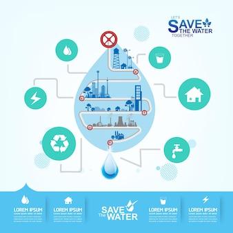 Sparen sie wasser konzept smart city