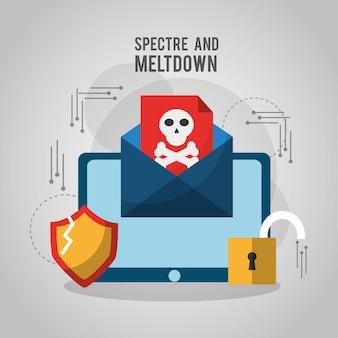 Spectre und schmelz-e-mail-spyware-virus-angriff-schwachstelle