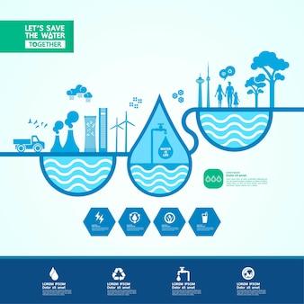Speichern sie das wasser für die grüne ökologieweltvektorillustration