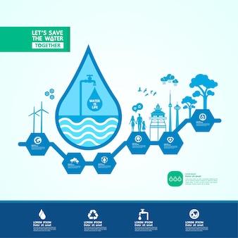Speichern sie das wasser für grüne ökologie-weltillustration