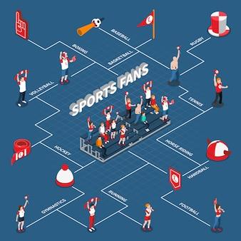 Sportfans isometrische infografiken