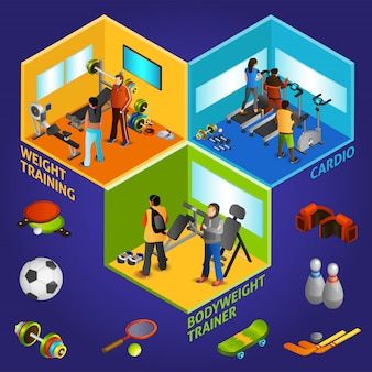 Sportgeräte sportler isometrische 2x2
