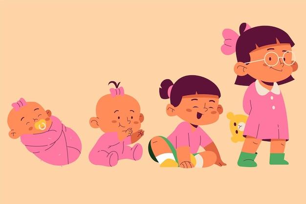 Stadien einer babymädchenillustration