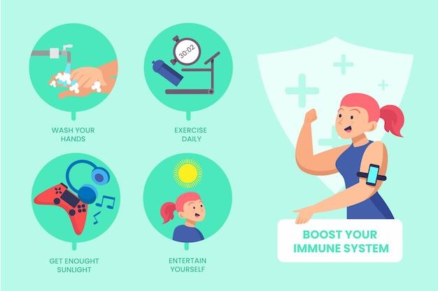 Stärken sie ihr immunsystem - infografik
