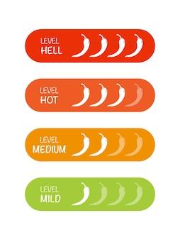 Stärkeskala für scharfe rote paprika. indikatorsatz mit pfefferstärke mild, mittel, heiß und hölle. vektorillustration