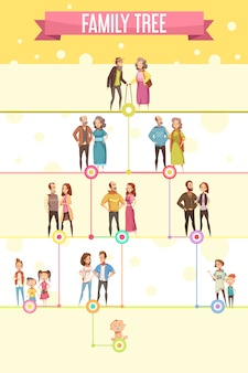 Stammbaumplakat mit der genealogischen stufe fünf von den großeltern zur flachen karikatur-vektorillustration der neugeborenen