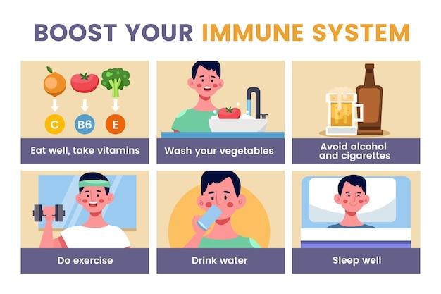 Steigern sie die infografiken ihres immunsystems