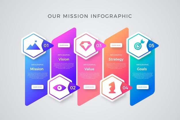 Steigern sie unsere missionsinfografiken