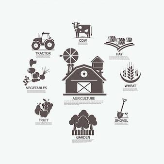 Stellen sie das landwirtschaftssymbol ein.