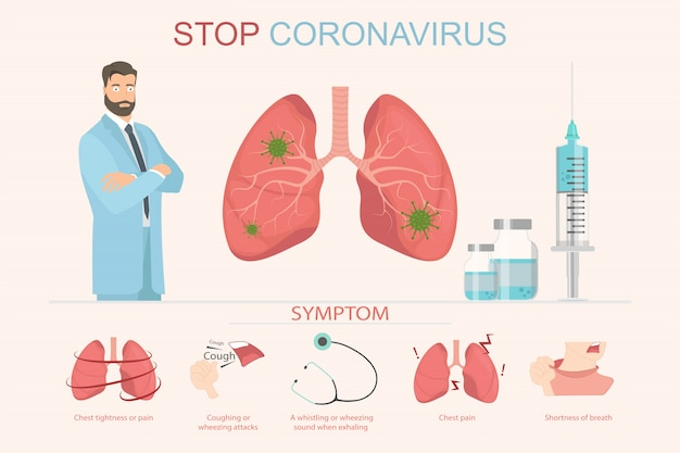 Stoppen sie coronavirus und symptome der krankheit, husten. verbreitung des covid-19-virusausbruchs. atmung und untersuchung der lunge.