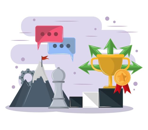 Strategieziel und motivation