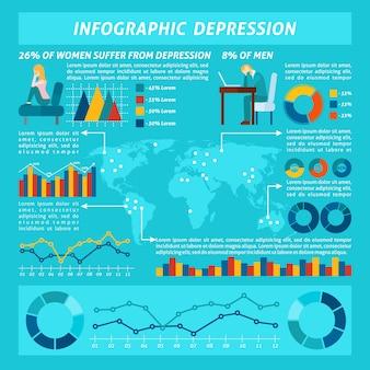 Stress und depression infografiken set