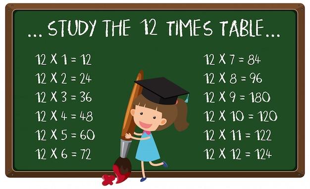 Studieren sie die zwölf mal tabelle an bord