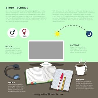 Study technics infografik