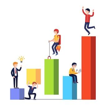 Stufen der Geschäftsentwicklung und des Wachstums
