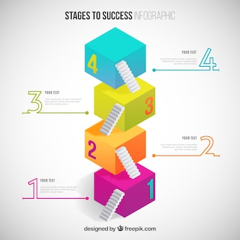 Stufen zum erfolg infografik