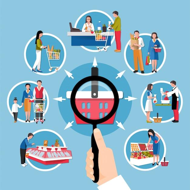 Suche nach supermarktzusammensetzung