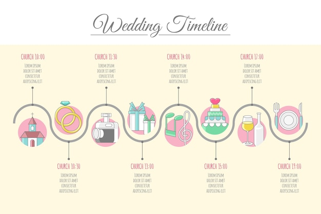 Süße hochzeit timeline im linearen stil