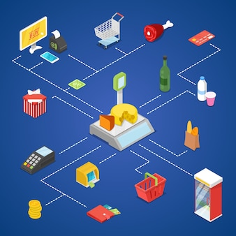 Supermarkteinkaufen isometrisches 3d infographic