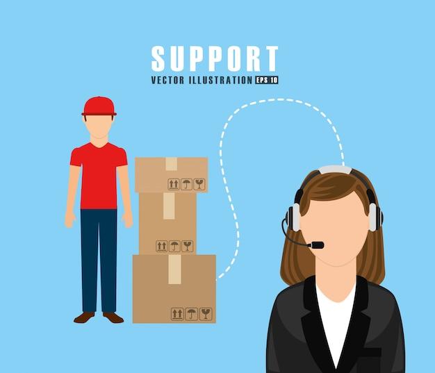 Support-service-design
