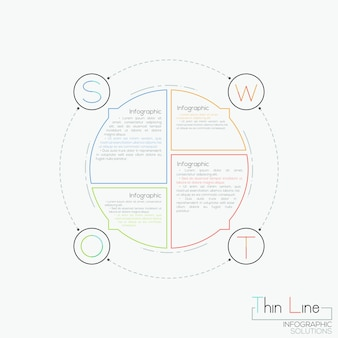 Swot-analyse, strukturiertes planungsmethodenkonzept