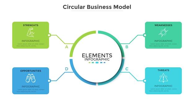 Swot-diagramm mit 4 rechteckigen elementen, die mit dem hauptkreis verbunden sind. schema für geschäftsanalyse und strategische planung. einfache infografik-design-vorlage. flache vektorillustration für die präsentation.