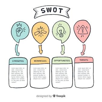 Swot-grafik stärken, schwächen, chancen und bedrohungsanalysen.