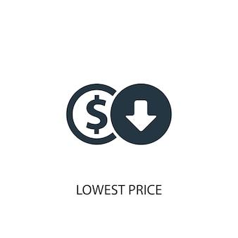 Symbol für den niedrigsten preis. einfache elementabbildung. symboldesign für das niedrigste preiskonzept. kann für web und mobile verwendet werden.