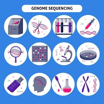 Symbol für die genomforschung
