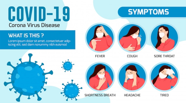 Symptome der corona-virus-krankheit
