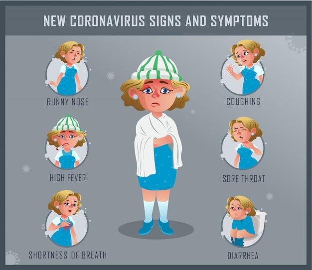 Symptome und anzeichen von covid19, neuem coronavirus