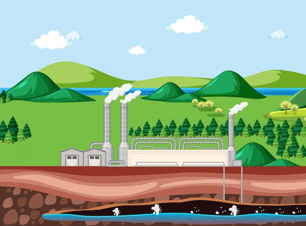 Szene mit fabrikgebäude und grundwasser