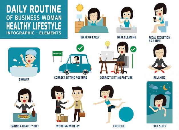 Tägliche routine
