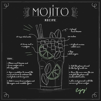 Tafel cocktail rezept