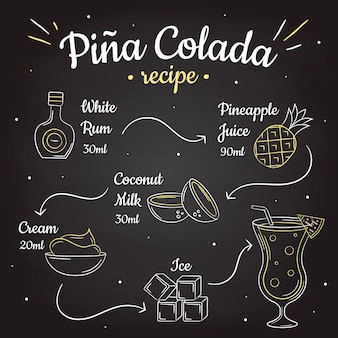Tafel pina colada cocktail rezept