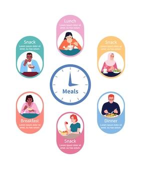 Tag essen zeitplan vektor infografik vorlage. ui-webbanner für ausgewogene ernährung mit flachen zeichen. gesunder täglicher ernährungsplan-cartoon-werbeflyer, broschüre, ppt-infoplakatidee