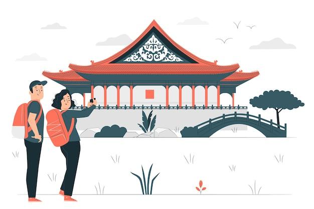 Taipei konzeptillustration