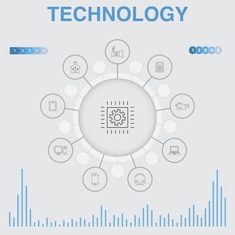 Technologie-infografik mit symbolen. enthält symbole wie smart home, fotokamera, tablet-computer, smartphone