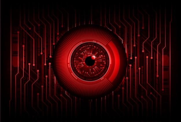 Technologiekonzept-hintergrund des zukünftigen technologiekonzeptes des roten auges cyber