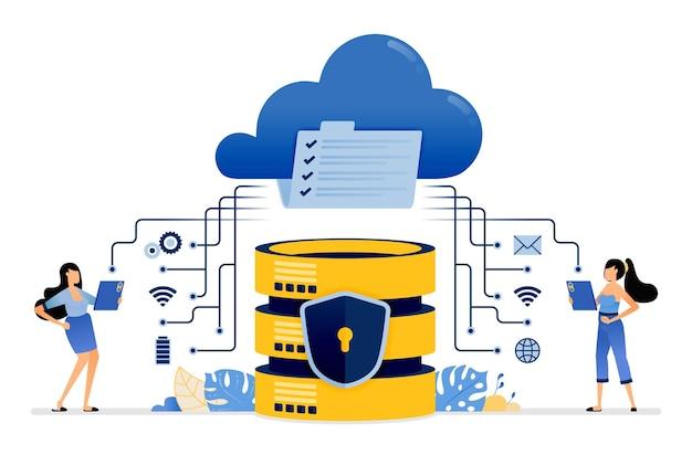 Teilen und kommunizieren von daten mit cloud-diensten, die in ein sicheres datenbanksystem integriert sind
