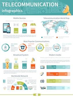 Telekommunikation infografiken layout