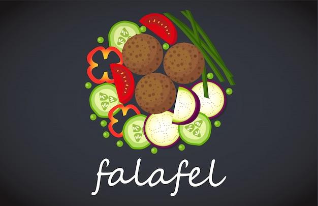 Teller mit falafel draufsicht.